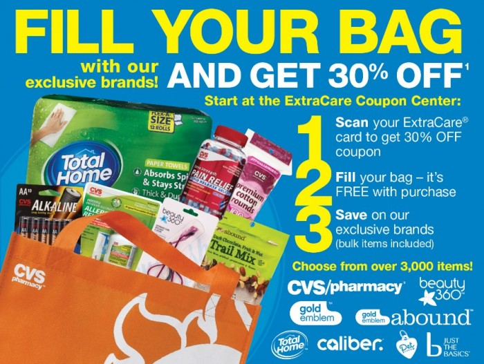 """CVS """"FIll Your Bag Event"""" for 30% off!"""